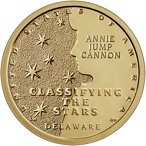 2019 Delaware American Innovation Dollars Classifying the Stars